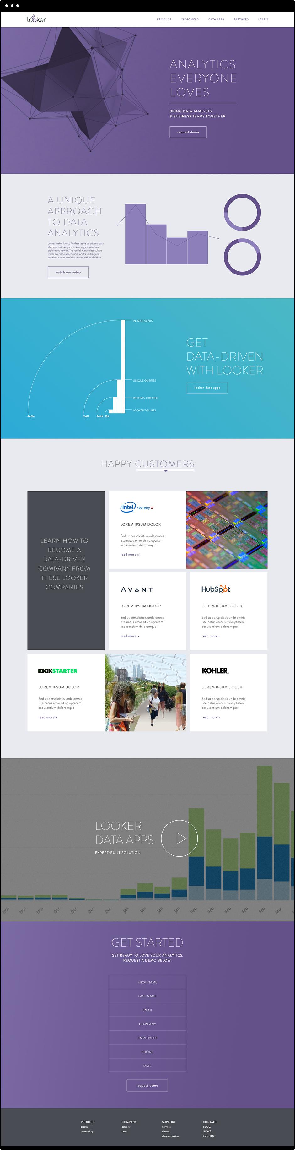 looker-website1